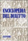 Enciclopedia del diritto