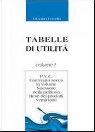 P.V.C. Contenuto secco in volume, spessore della pellicola, rese dei P.V. tabelle di utilità